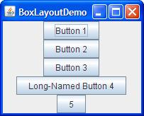 A snapshot of BoxLayoutDemo