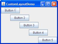 A snapshot of CustomLayoutDemo