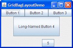 GridBagLayoutDemo with default fill values.