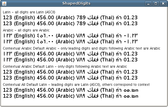 ShapedDigits example output illustrating how contextual shapers work