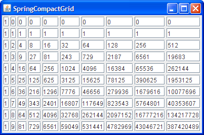 The SpringCompactGrid application presents components in a grid without forcing all components to be the same size..