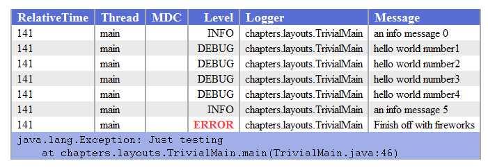 HTML Layout Sample Image